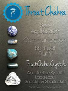 The Throat Chakra – Are You Speaking Your Truth With Love